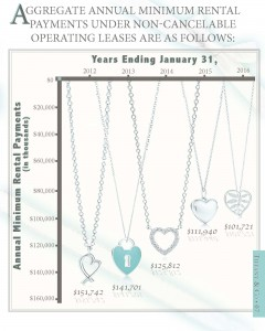 Tiffanys Annual Report_Page_09