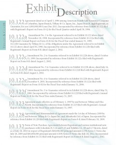 Tiffanys Annual Report_Page_10